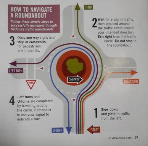 Jak na kruhový objezd